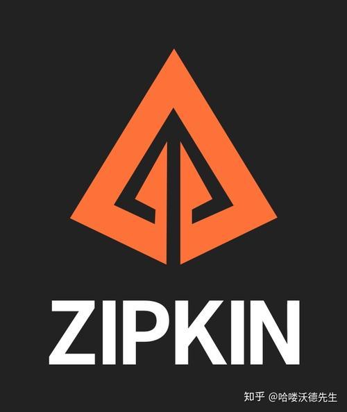 Zipkin — 微服务链路跟踪